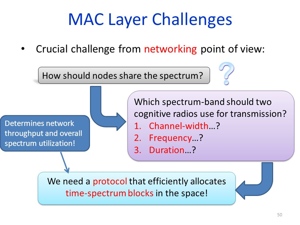 MAC Layer Challenges Crucial challenge from networking point of view:
