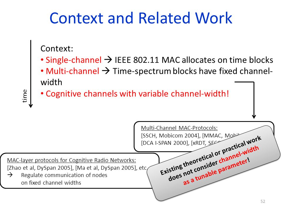 Context and Related Work