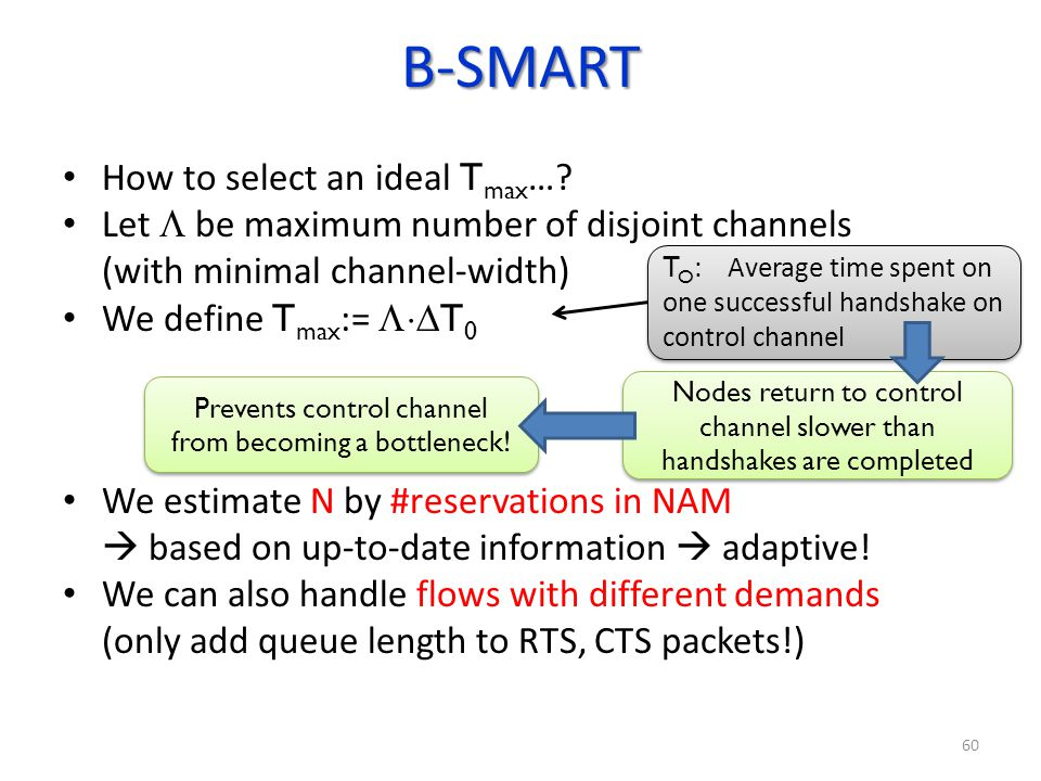 B-SMART How to select an ideal Tmax…