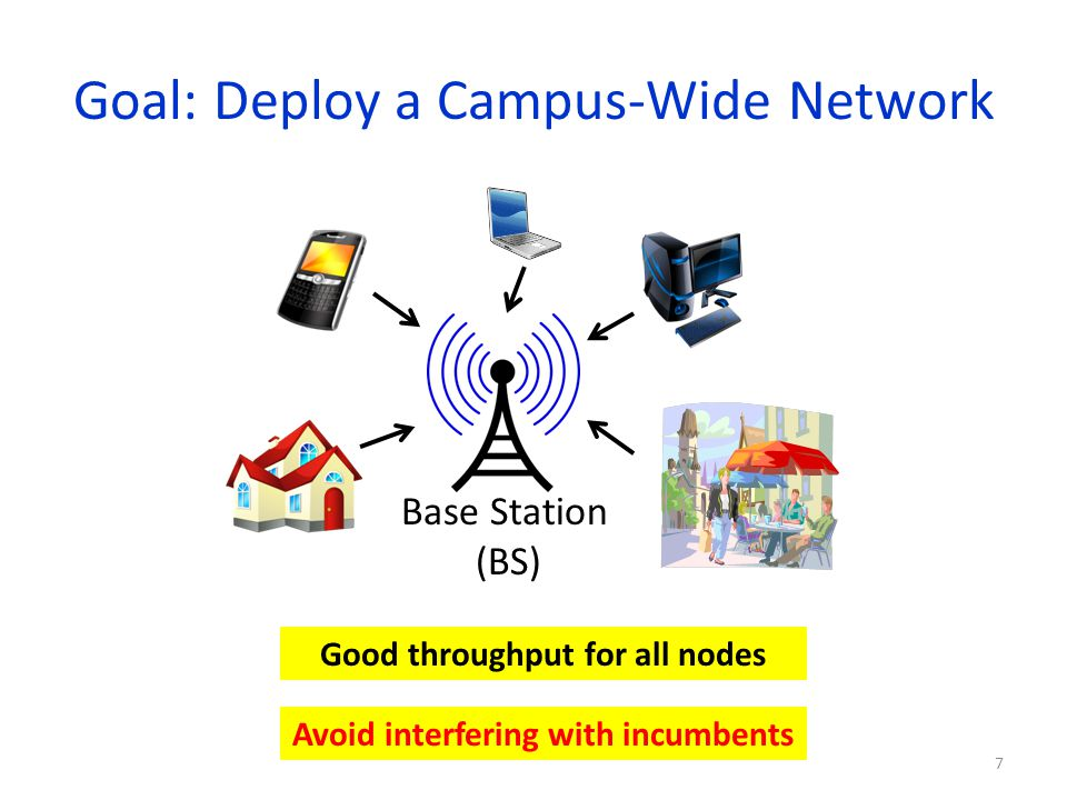 Goal: Deploy a Campus-Wide Network