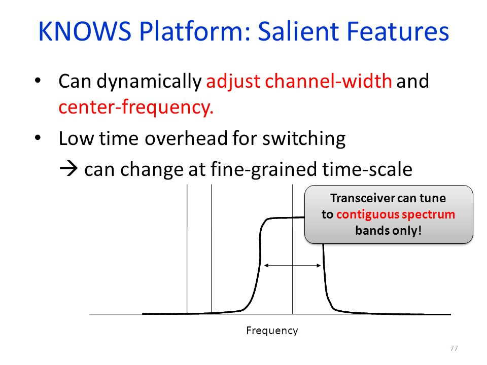 KNOWS Platform: Salient Features