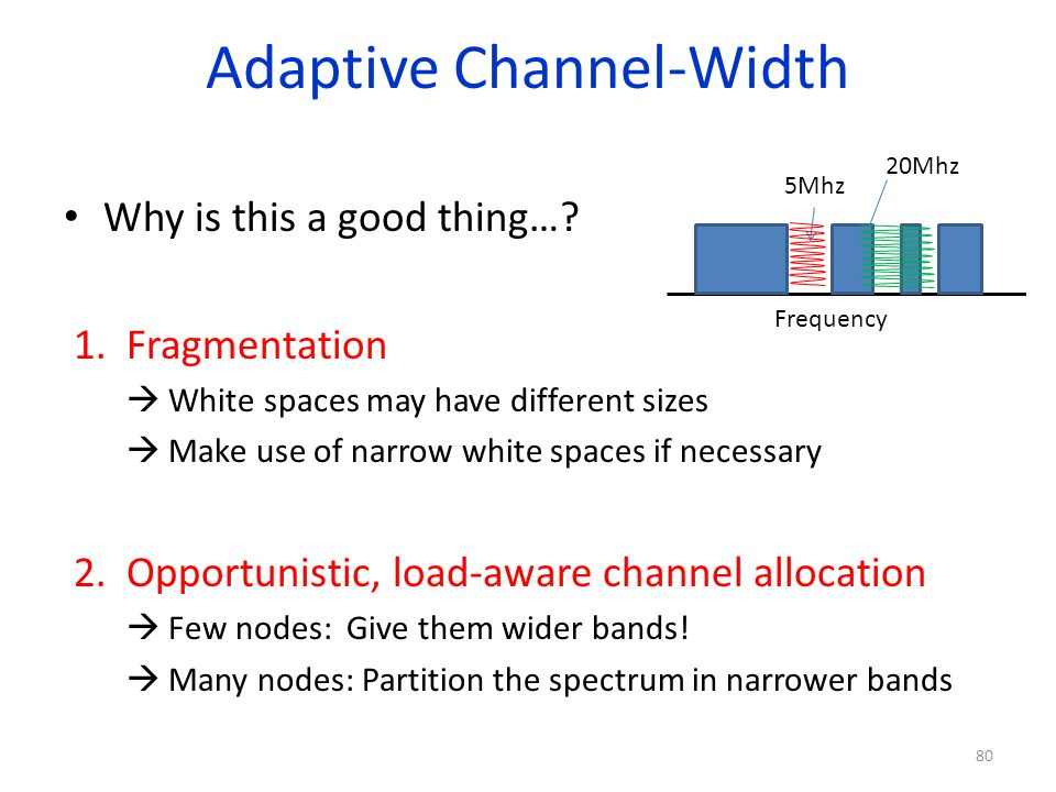 Adaptive Channel-Width