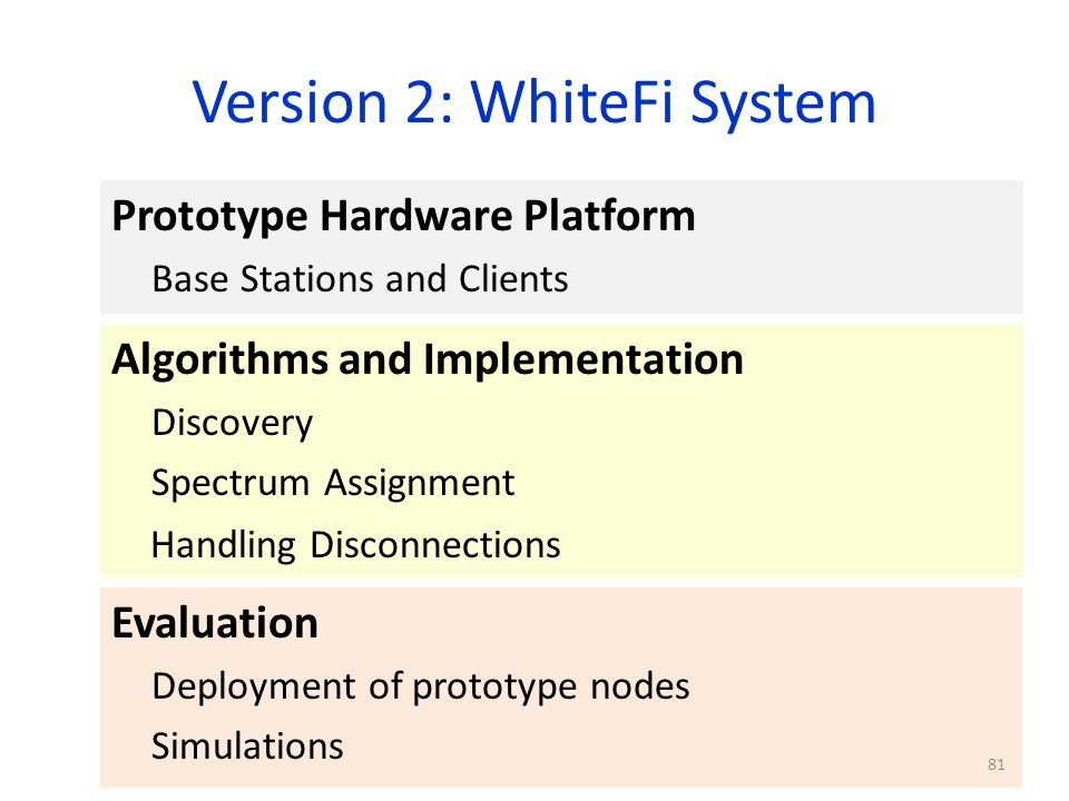 Version 2: WhiteFi System