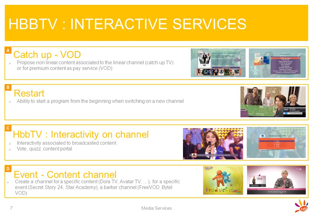 HBBTV : INTERACTIVE SERVICES