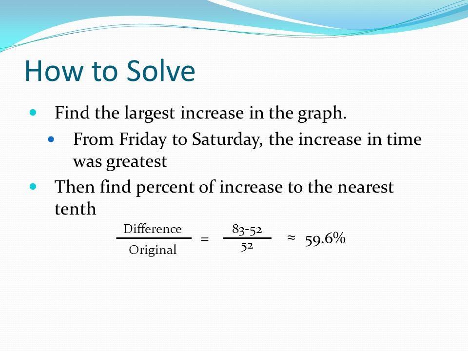 How to Solve Find the largest increase in the graph.