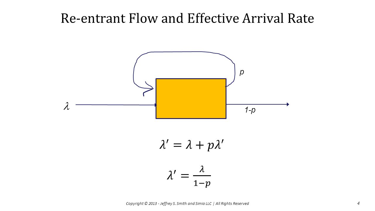 Re-entrant Flow and Effective Arrival Rate