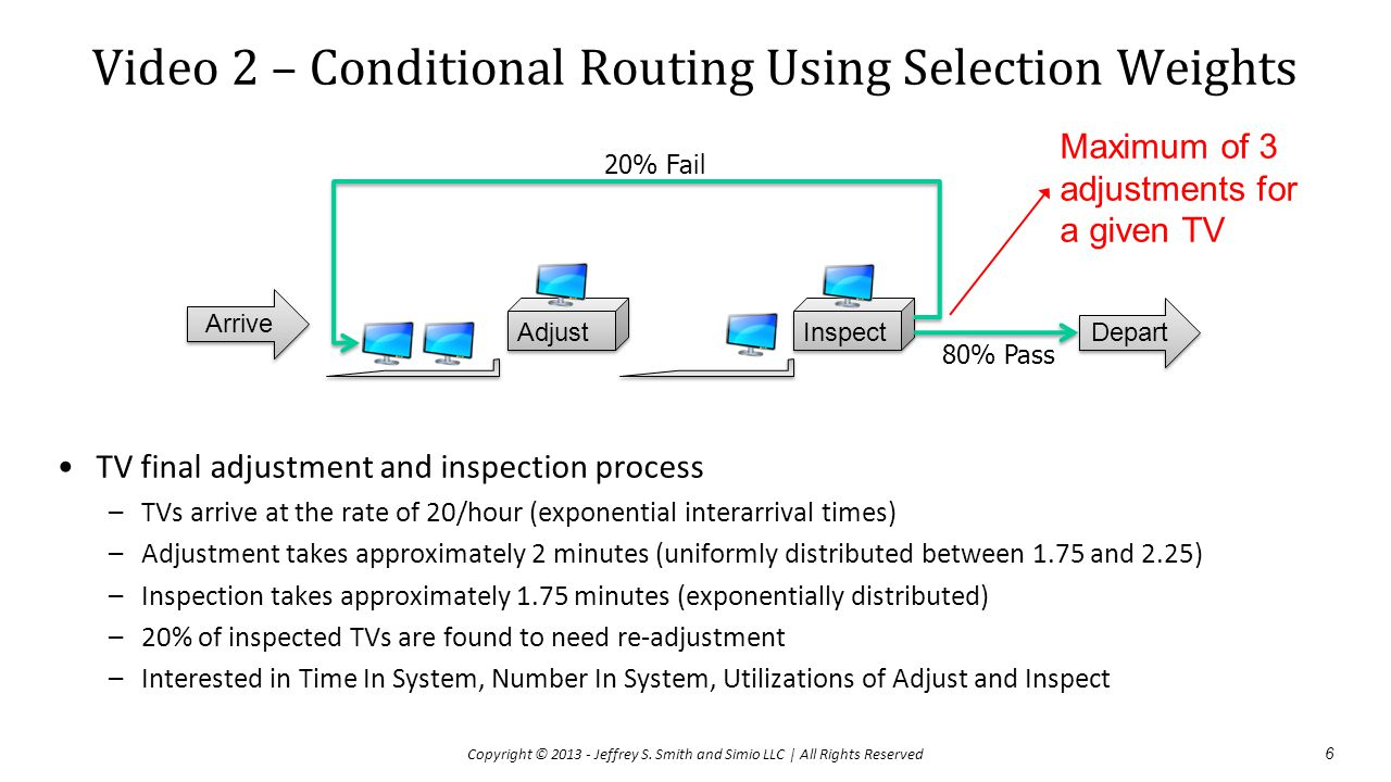 Video 2 – Conditional Routing Using Selection Weights