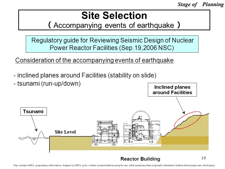 Site Selection ( Accompanying events of earthquake )