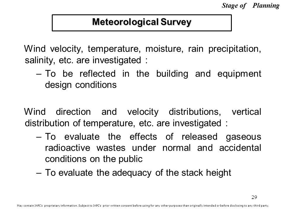 Meteorological Survey