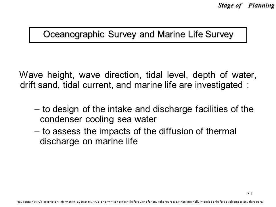Oceanographic Survey and Marine Life Survey