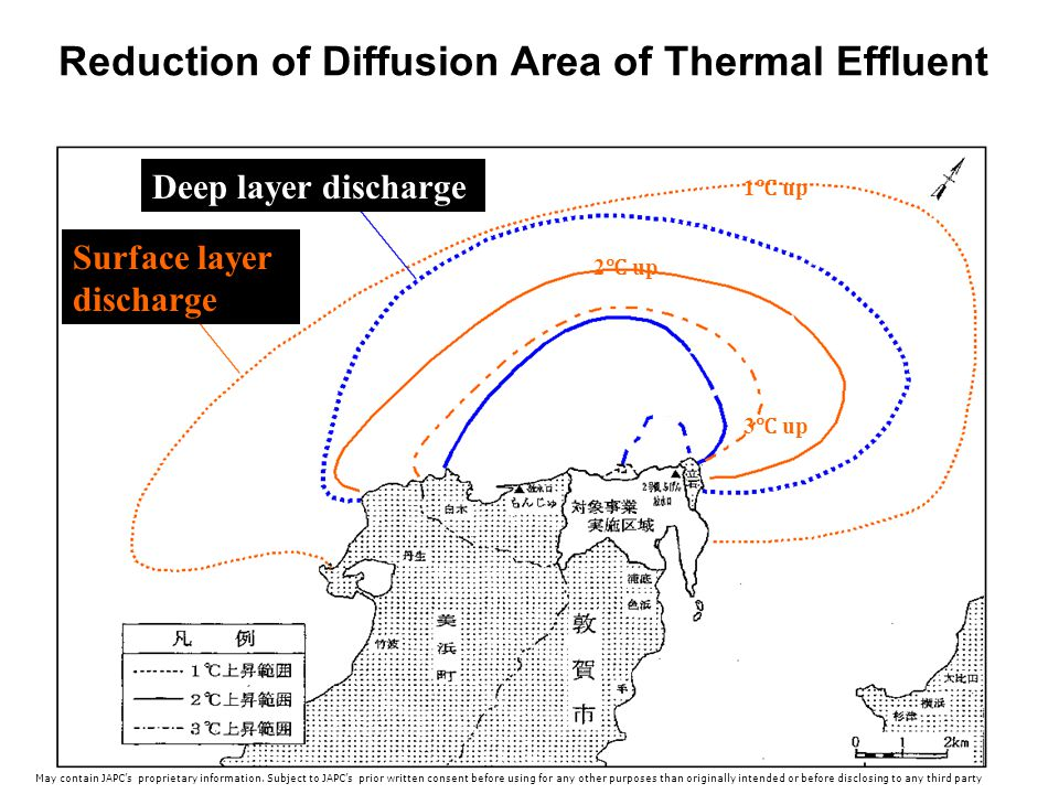 Reduction of Diffusion Area of Thermal Effluent