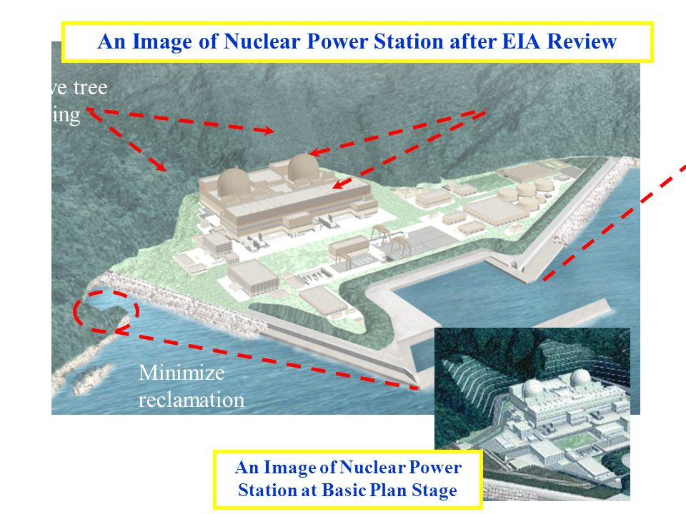 An Image of Nuclear Power Station after EIA Review
