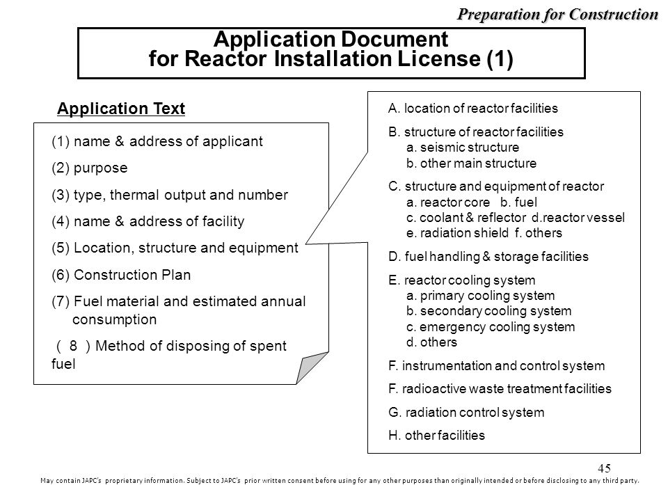 Application Document for Reactor Installation License (1)