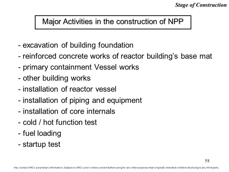 Major Activities in the construction of NPP