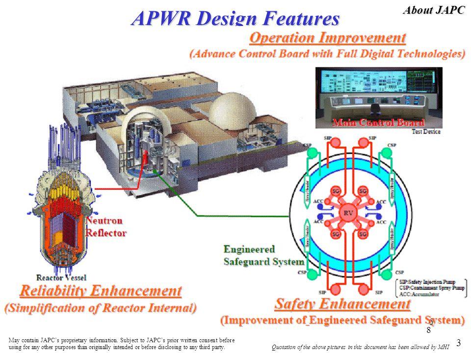 APWR Design Features About JAPC 3