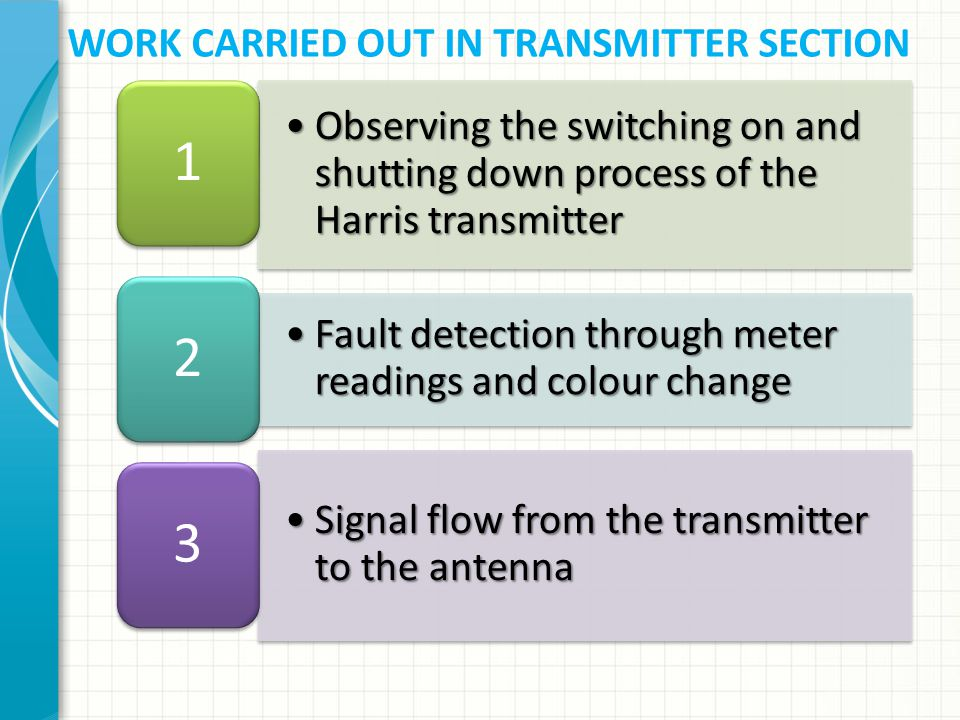WORK CARRIED OUT IN TRANSMITTER SECTION
