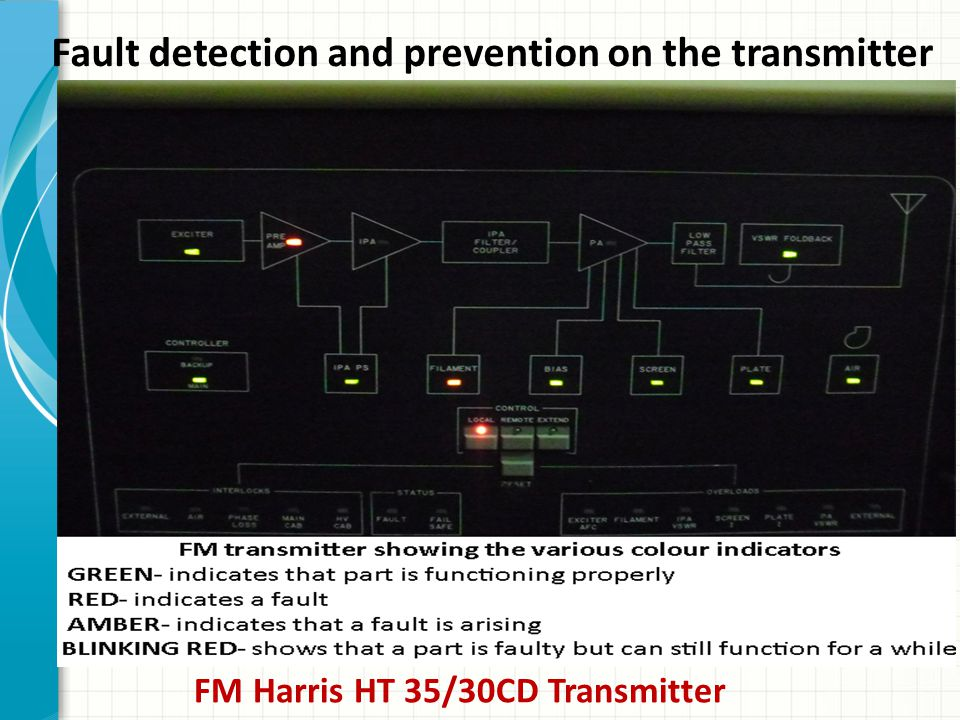 Fault detection and prevention on the transmitter
