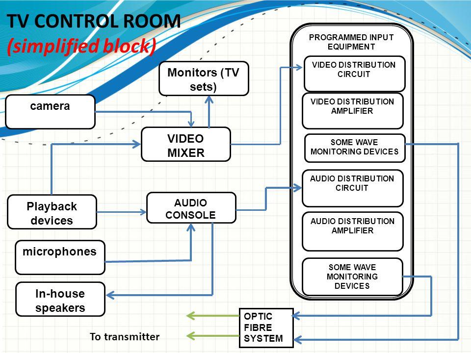 TV CONTROL ROOM (simplified block)