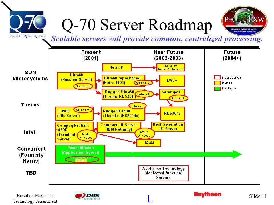Scalable servers will provide common, centralized processing.