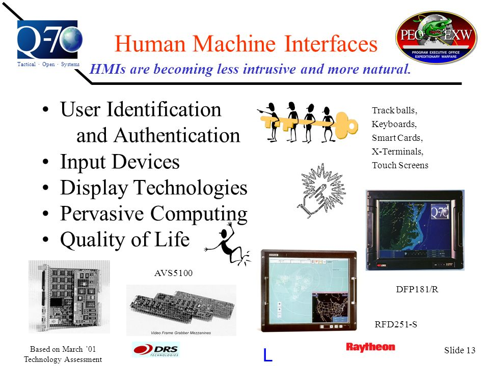 Human Machine Interfaces
