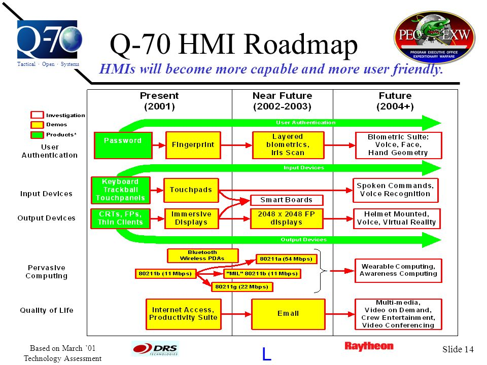 HMIs will become more capable and more user friendly.