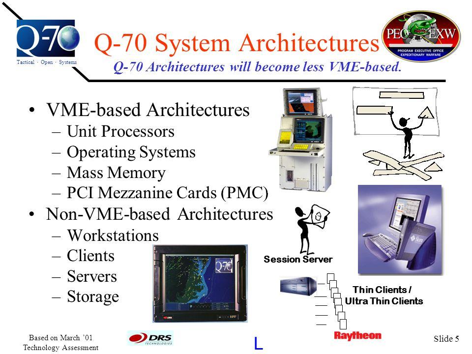 Q-70 System Architectures