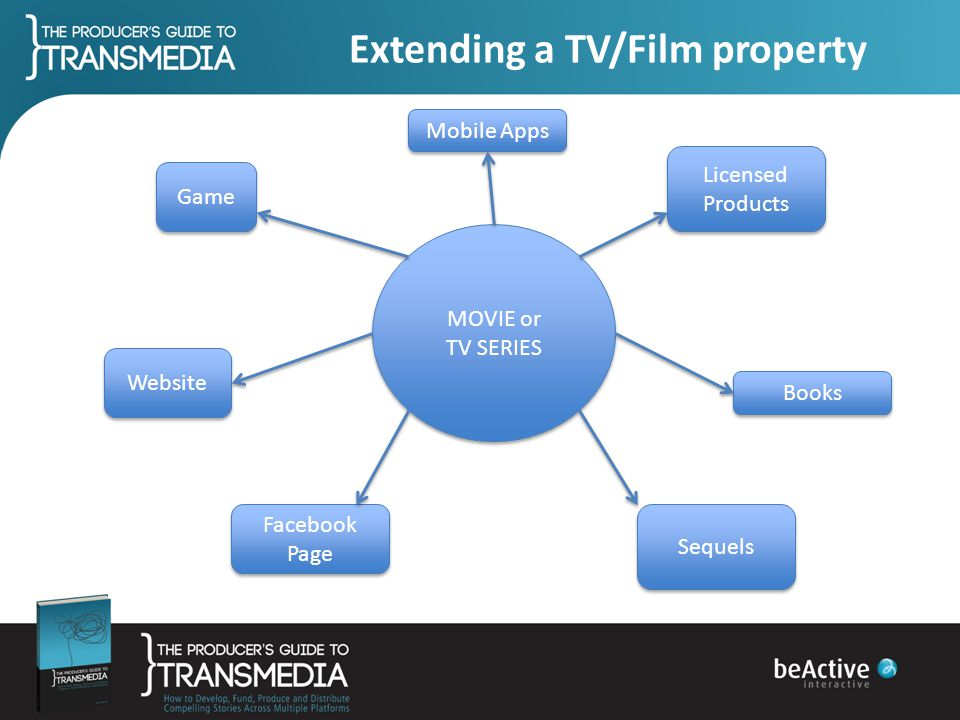 Extending a TV/Film property