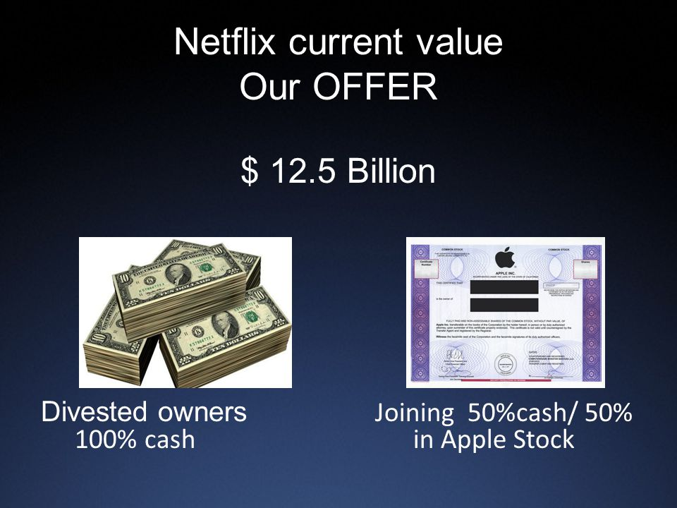 Netflix current value Our OFFER