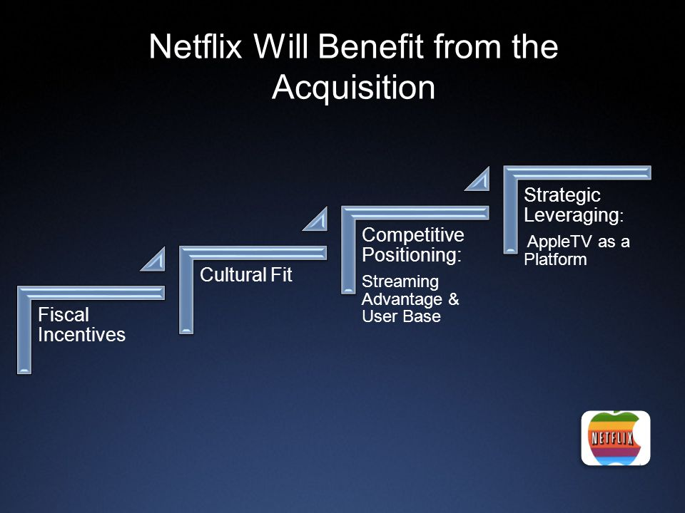 Netflix Will Benefit from the Acquisition