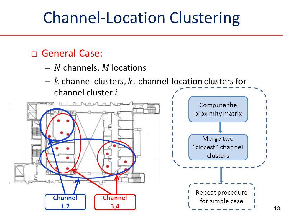 Channel-Location Clustering
