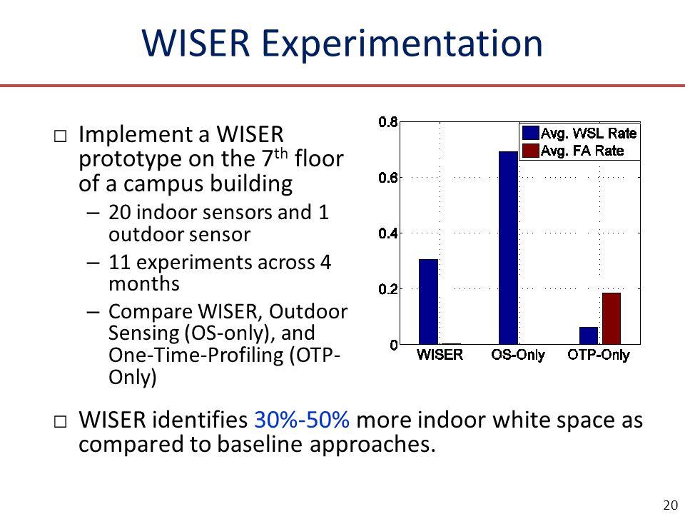 WISER Experimentation