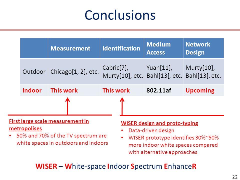 WISER – White-space Indoor Spectrum EnhanceR