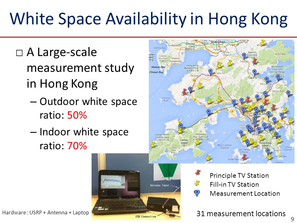 White Space Availability in Hong Kong