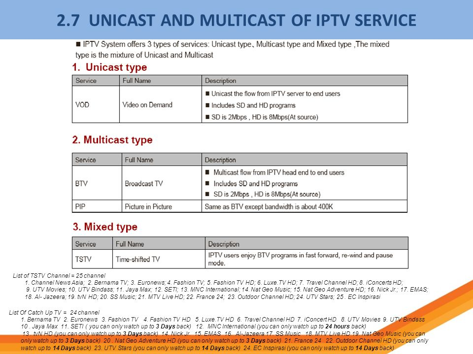 2.7 UNICAST AND MULTICAST OF IPTV SERVICE