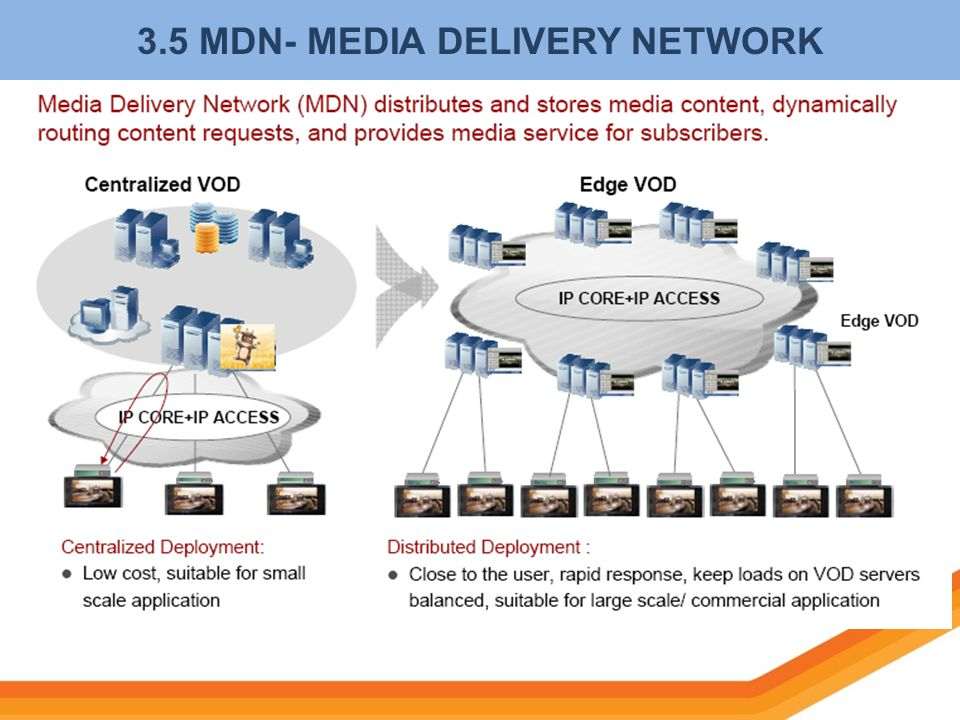 3.5 MDN- MEDIA DELIVERY NETWORK