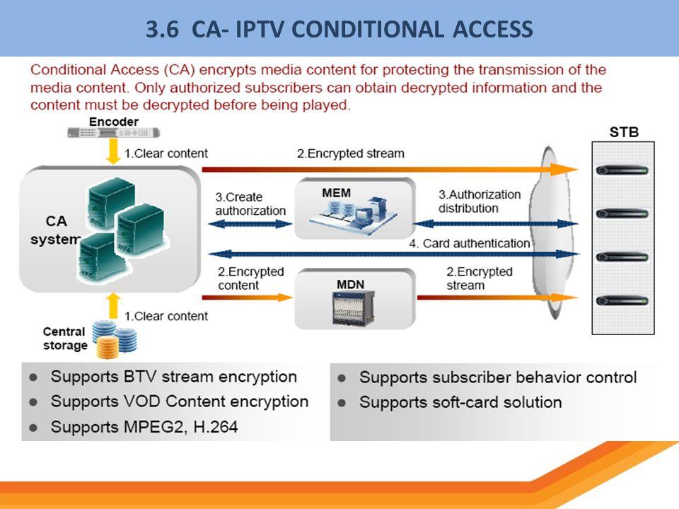 3.6 CA- IPTV CONDITIONAL ACCESS