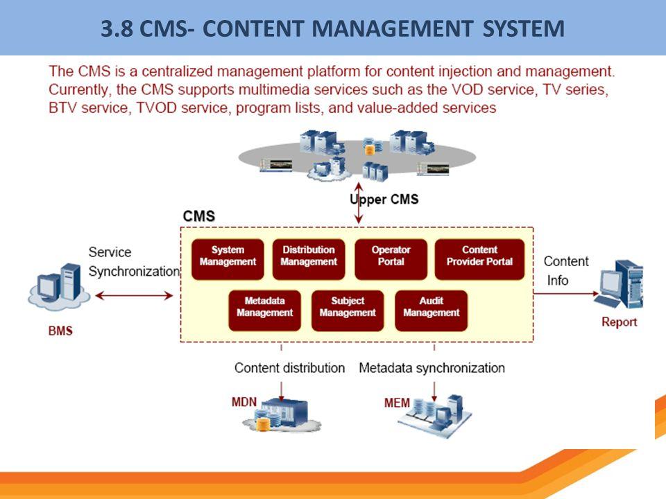 3.8 CMS- CONTENT MANAGEMENT SYSTEM