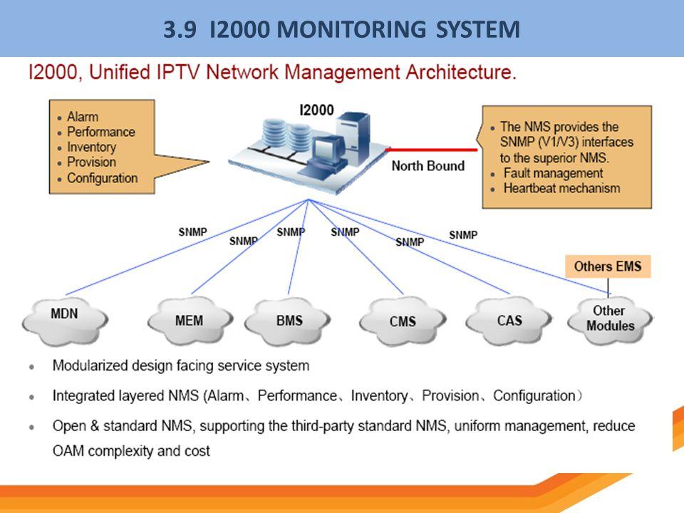 3.9 I2000 MONITORING SYSTEM