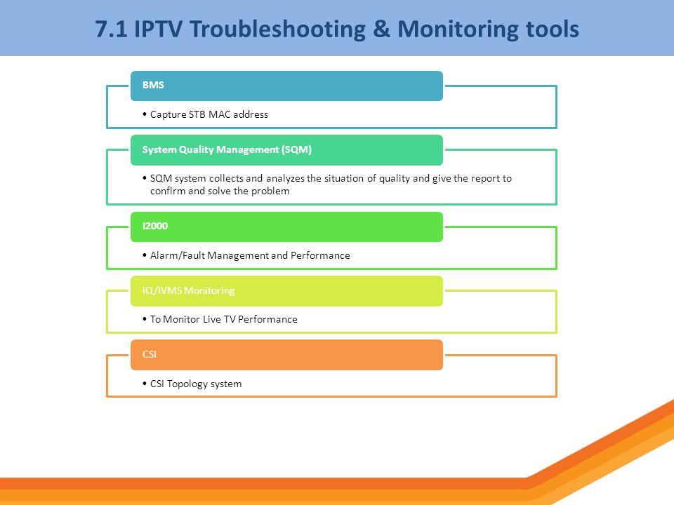 7.1 IPTV Troubleshooting & Monitoring tools