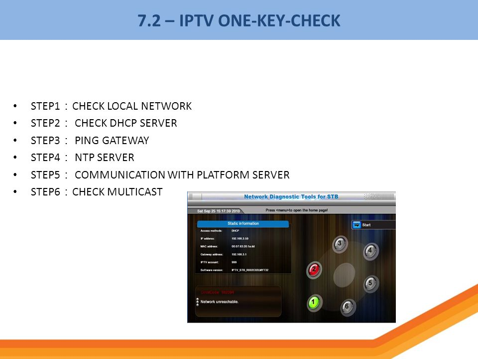 7.2 – IPTV ONE-KEY-CHECK STEP1:CHECK LOCAL NETWORK