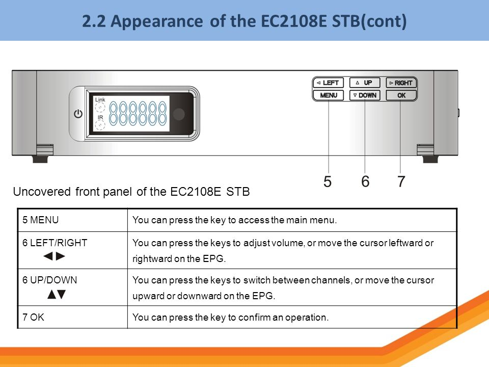 2.2 Appearance of the EC2108E STB(cont)
