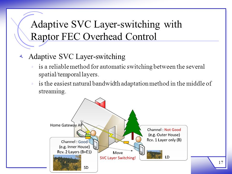 Adaptive SVC Layer-switching with Raptor FEC Overhead Control