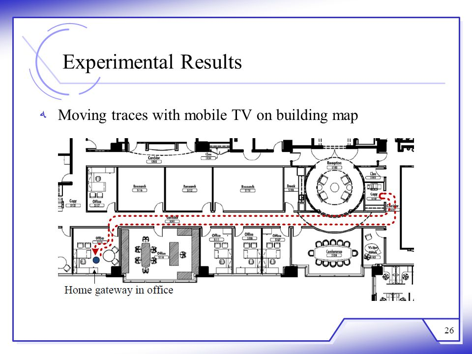 Experimental Results Moving traces with mobile TV on building map
