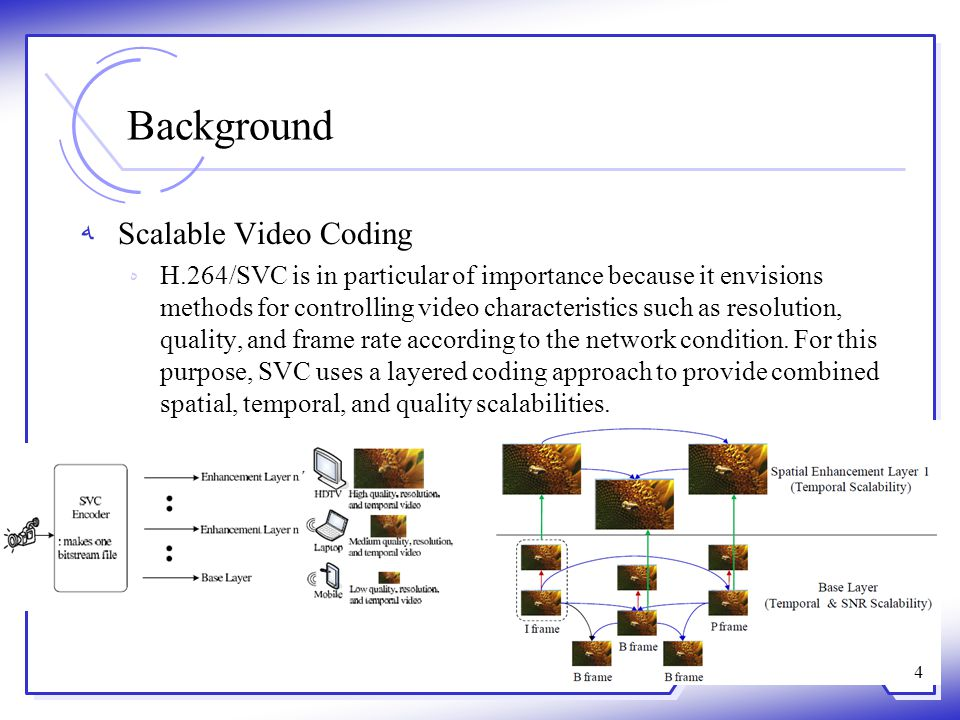 Background Scalable Video Coding