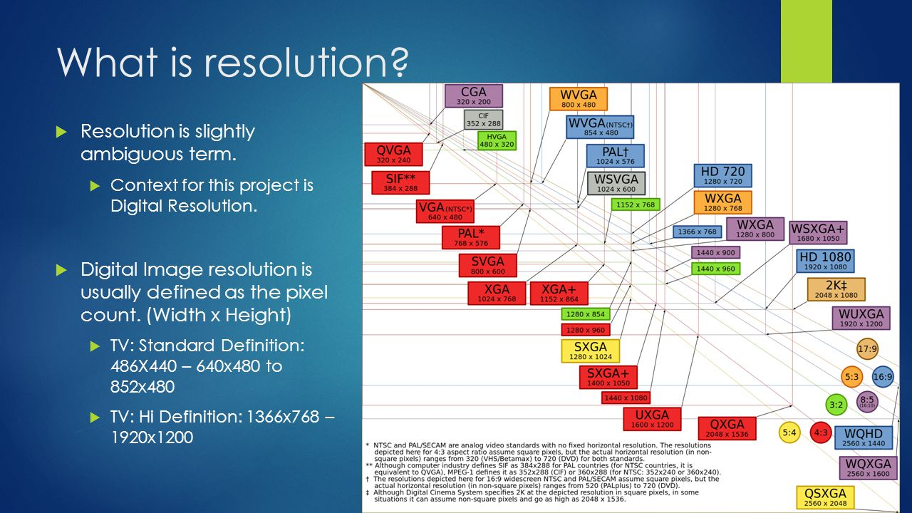 What is resolution Resolution is slightly ambiguous term.