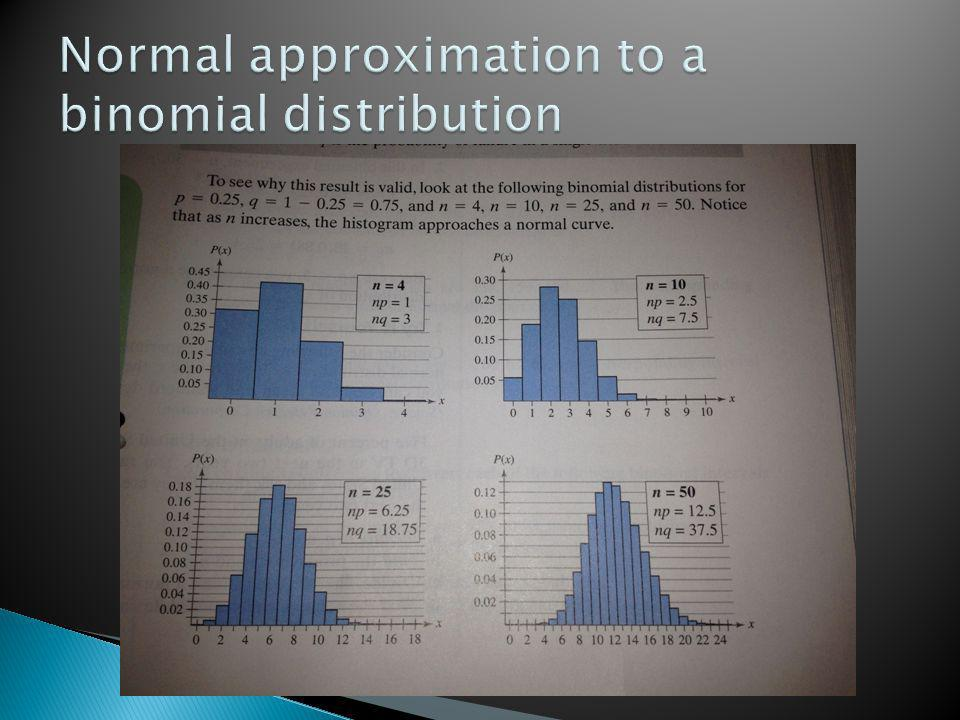 Normal approximation to a binomial distribution