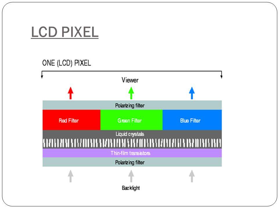LCD PIXEL