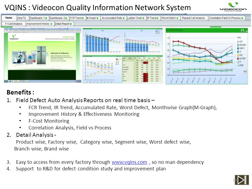 VQINS : Videocon Quality Information Network System
