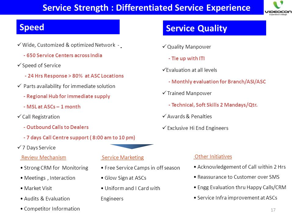 Service Strength : Differentiated Service Experience