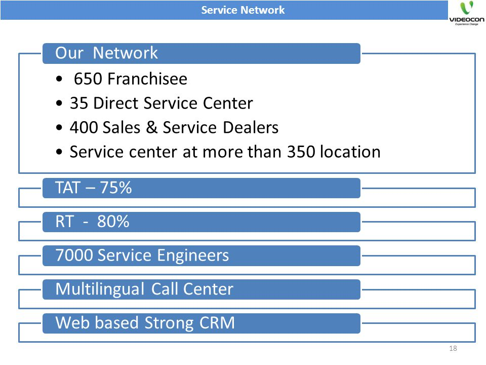 400 Sales & Service Dealers Service center at more than 350 location
